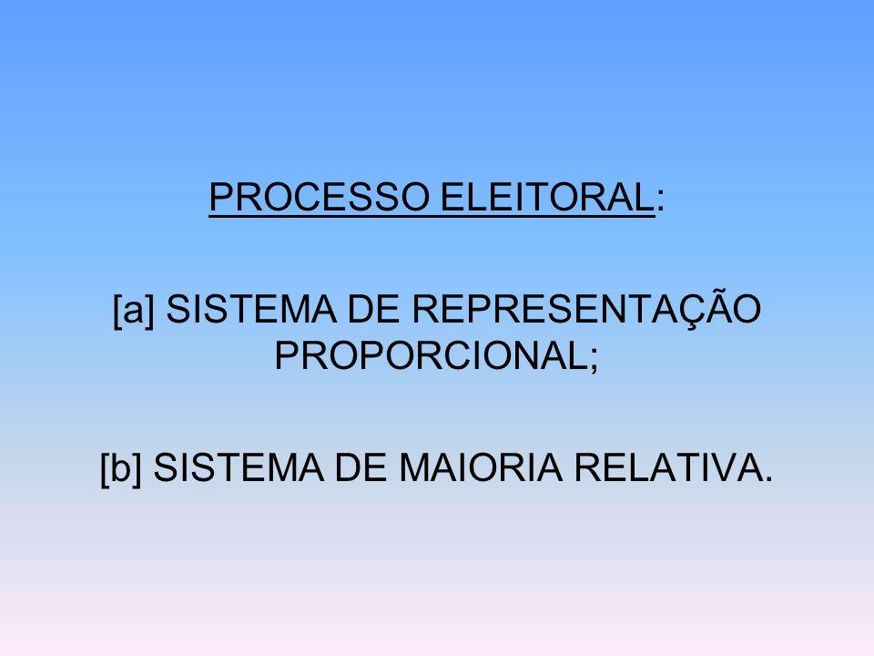 [a] SISTEMA DE REPRESENTAÇÃO PROPORCIONAL;